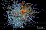 GraphInsight @PiemonteCamp Network Relazionale Zoom